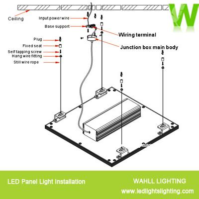panel light led 600x1200 simple series lighting fixture indoor installation