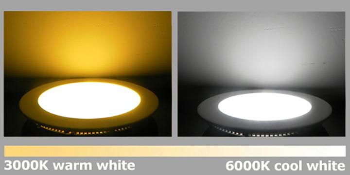Led Panel Light Color Tempreture